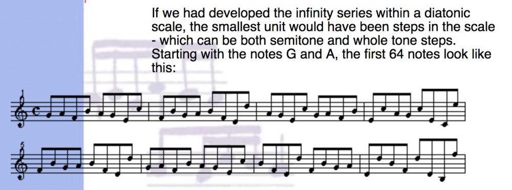 infinity-in-c-major.jpeg