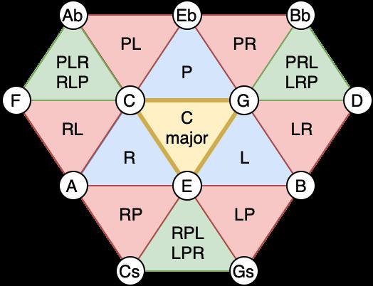 Post-Riemann.png.9f408dd5d4242ac16983b53415a18372.png